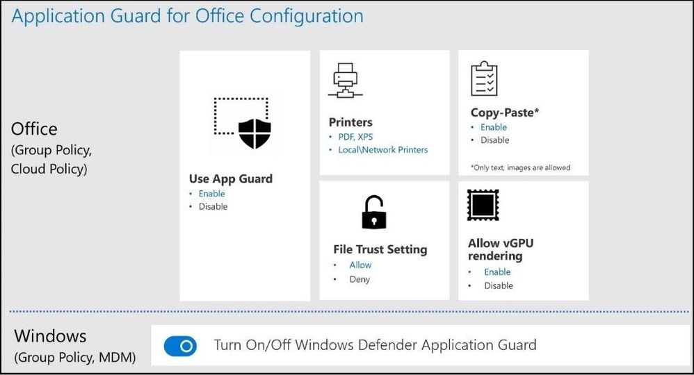 AppGuard Policies for Office