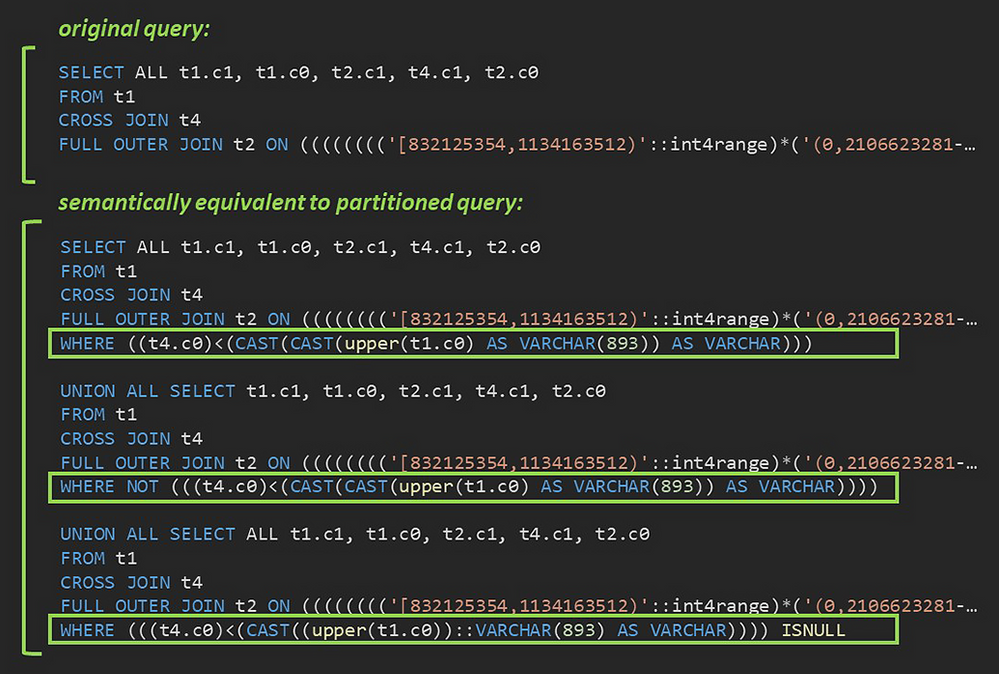 Fig. 4: A sample pair of original and partitioned queries generated by the Citus implementation of SQLancer.