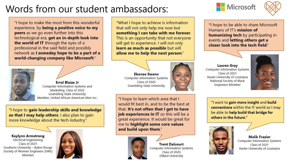 Words from our Microsoft Ignite 2020 Humans of IT student ambassadors