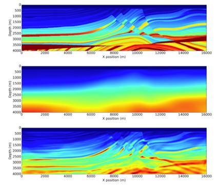 Marmousi Full Waveform Inversion (FWI),
