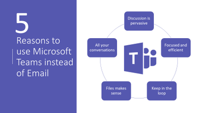 Reasons to use Microsoft Teams instead of.png