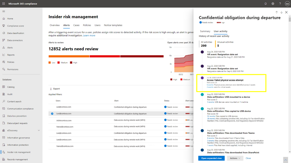Insider Risk Management alerts dashboard highlighting physical activity signals