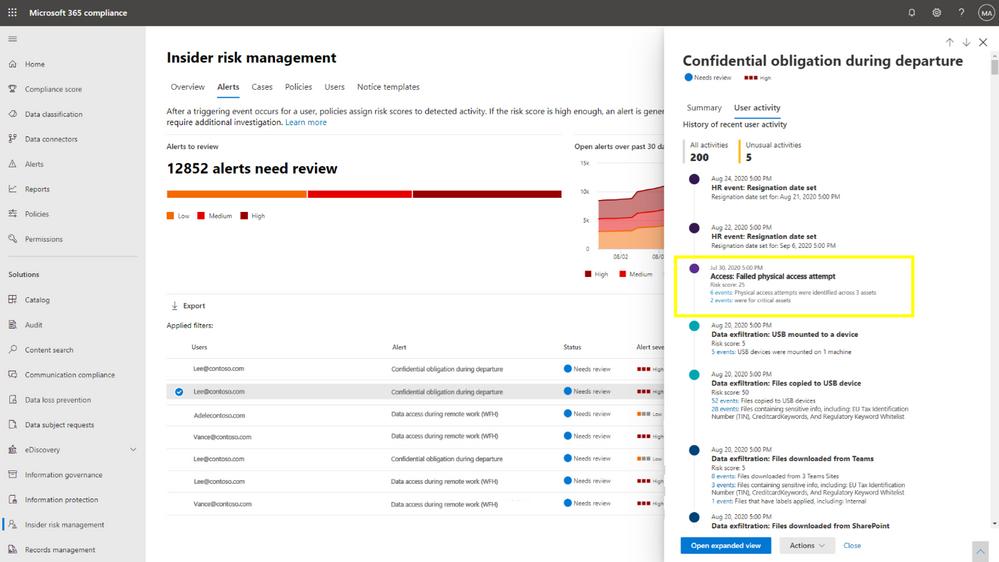 Insider Risk Management alerts dashboard highlighting physical activity signals