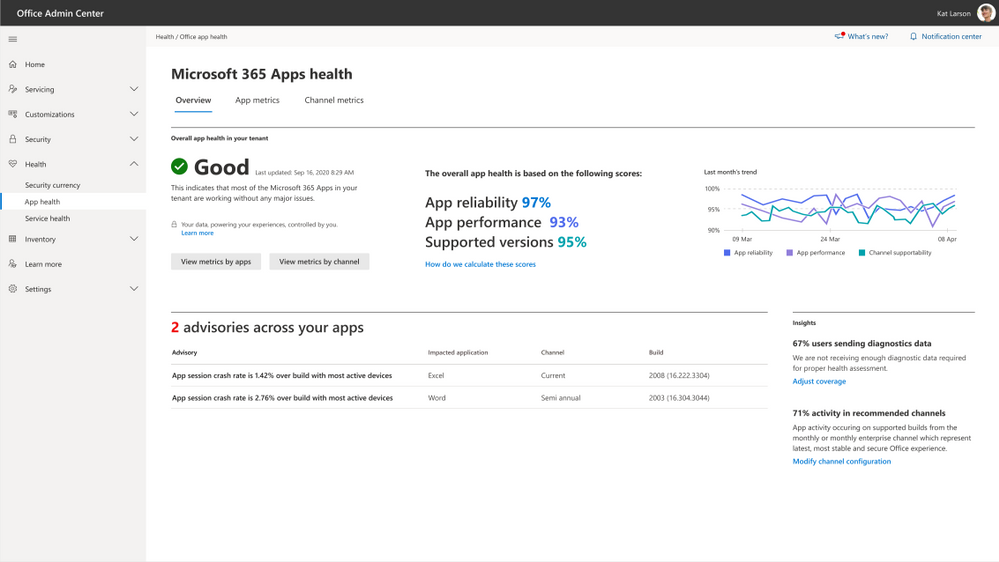 Microsoft 365 Apps health - high res.png