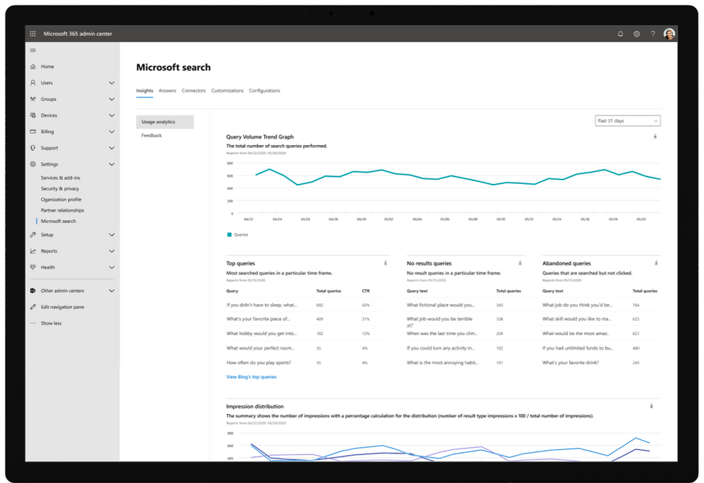 Microsoft Search analytics, administrator view