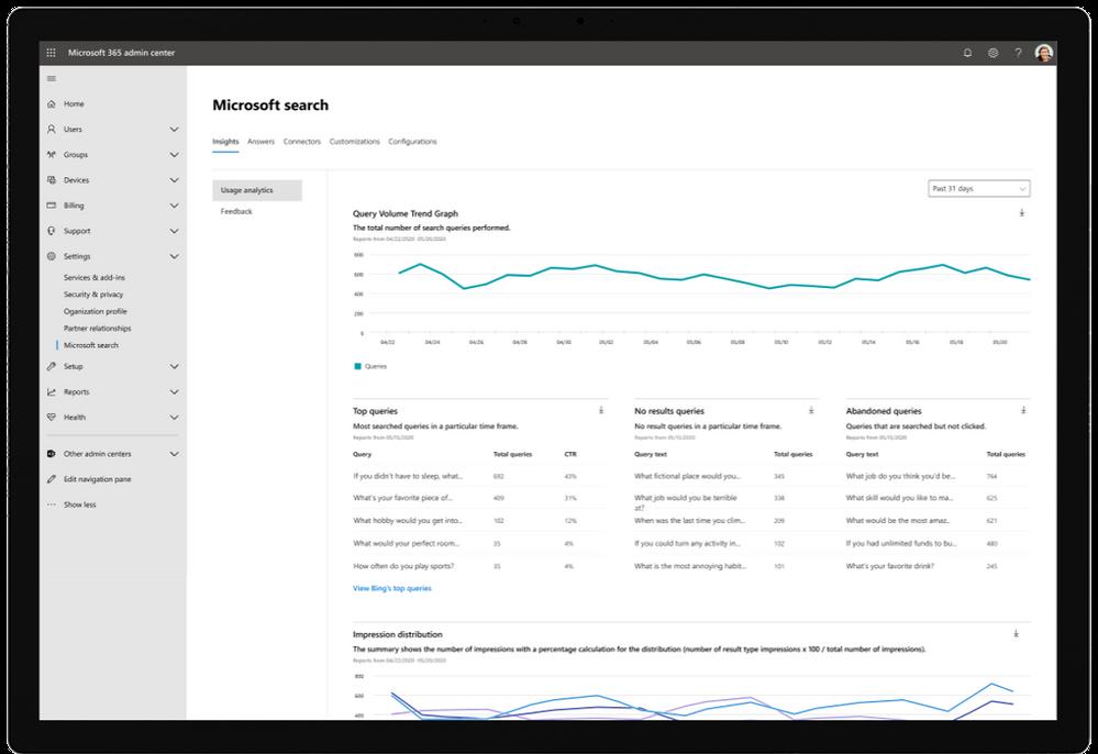 Microsoft Search analytics, administrator view