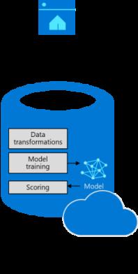 UntitledML in SQL MI - smaller.png