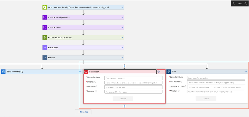 Figure 6 – add parallel branches for JIRA and/or ServiceNow to the Logic App