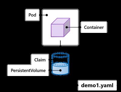 demo1-yaml.png