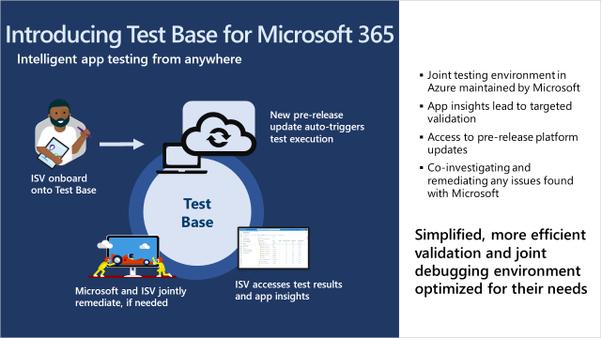 test-base-process.png