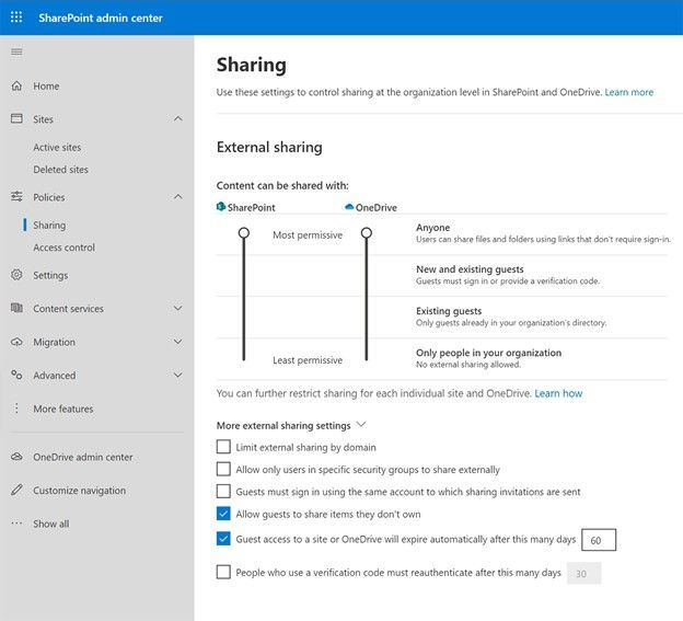 Manage the default policy duration for external guest access – from the Sharing page within the SharePoint admin center.
