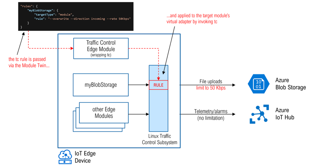 iot-edge-tc-module.png