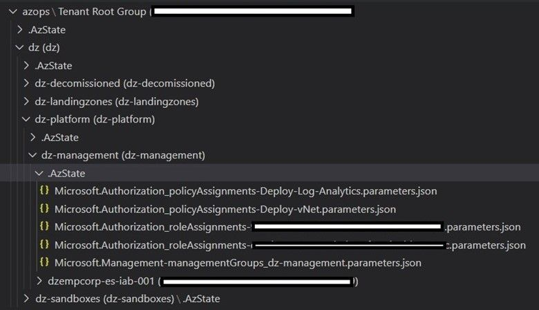 Figure 1: Azure configuration hierarchy stored in a Git repository.