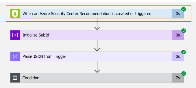 Figure 2 – Workflow Automation Trigger