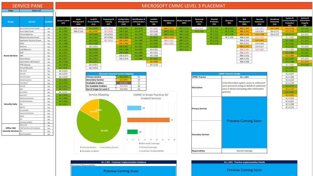 Microsoft CMMC Product Placemat (1).png
