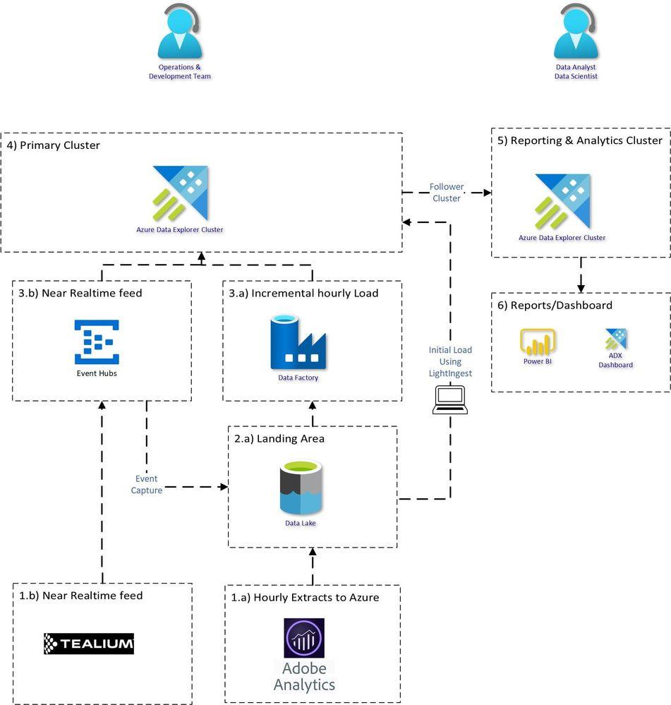 AdobeUseCase.jpg