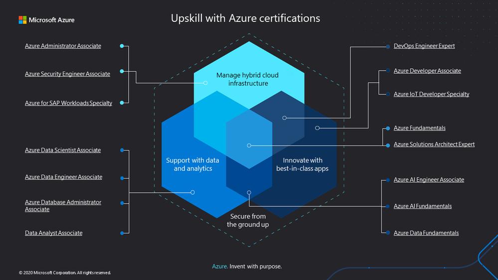 Azure_Certification_poster_ForPPT.png