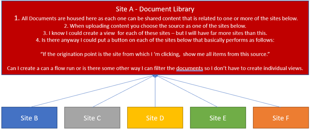 Document Library Filtering.png