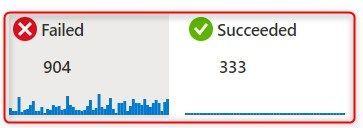 Failed-Succeeded.jpg
