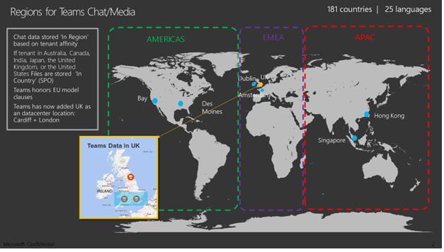 Microsoft Teams Data residency map