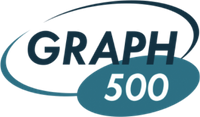 graph500-300x175.png