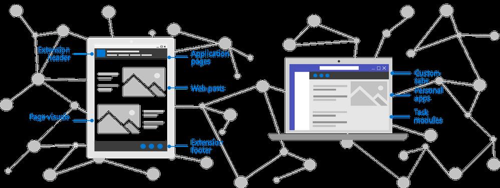 SharePoint Framework.png