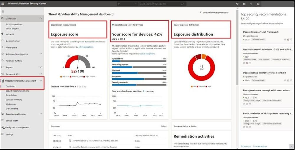 MDE - Threat and Vulnerability Management Dashboard