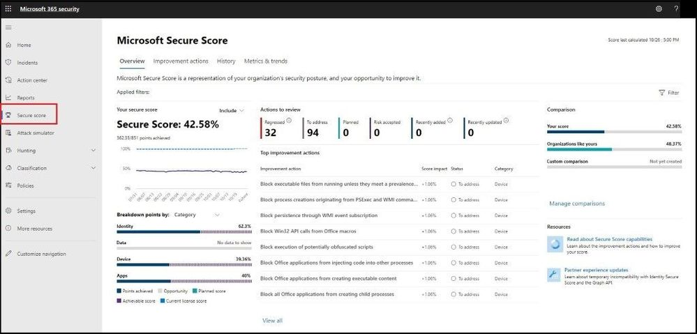 Microsoft 365 Defender - Secure Score