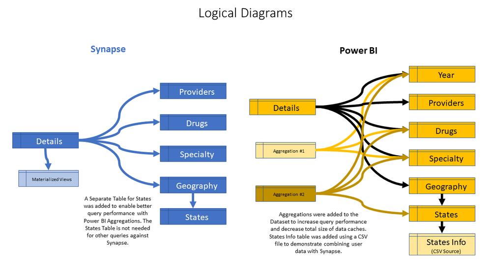 Logical Model.png