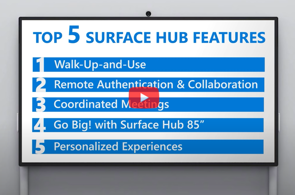 top-5-surface-hub-features.png