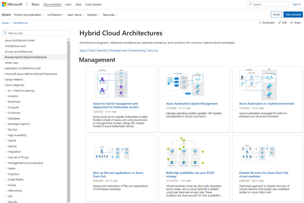 Azure Hybrid Cloud Architectures