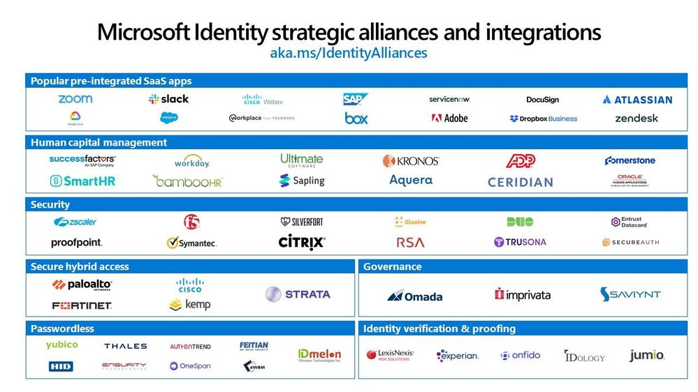 Identity Strategic Alliances Categories + Logos - EXTERNAL_v04.jpg