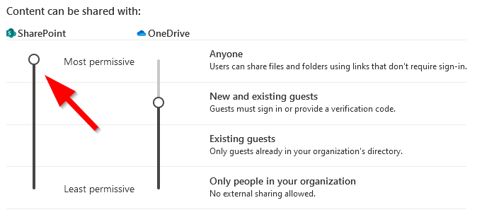 2020-12-16 22_52_38-SharePoint admin center.png