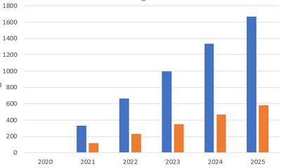 Schermafbeelding 2020-12-26 112737.png