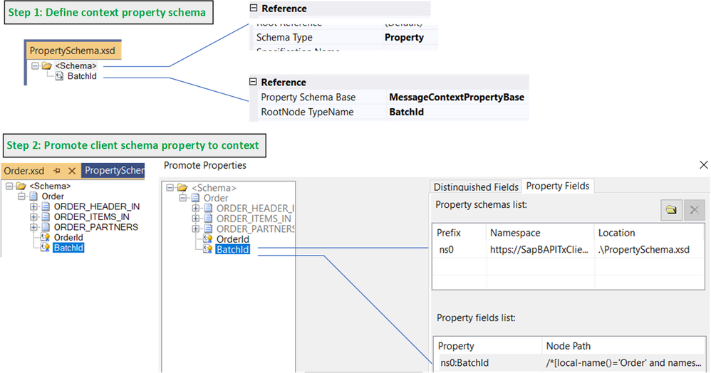 BatchId User-Created Context Property