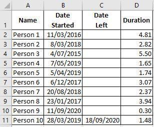 start end dates.JPG