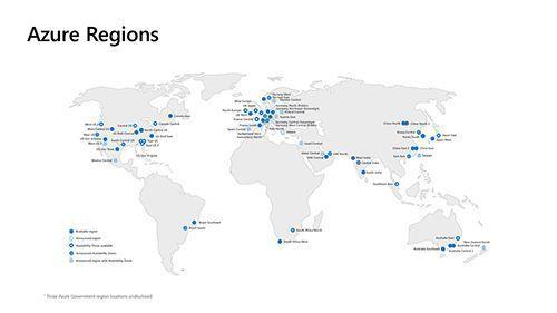 Azure Regions