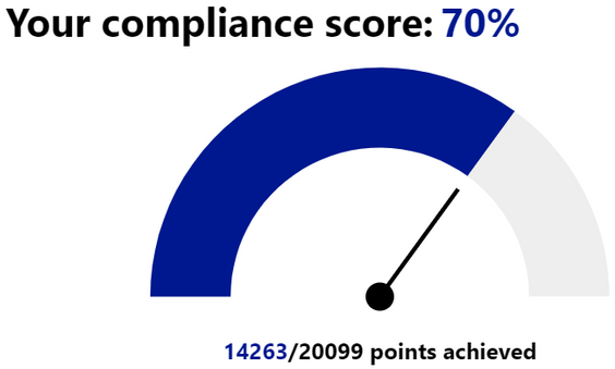 Compliance Score.png