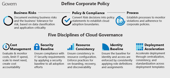 operational-transformation-govern-large.png