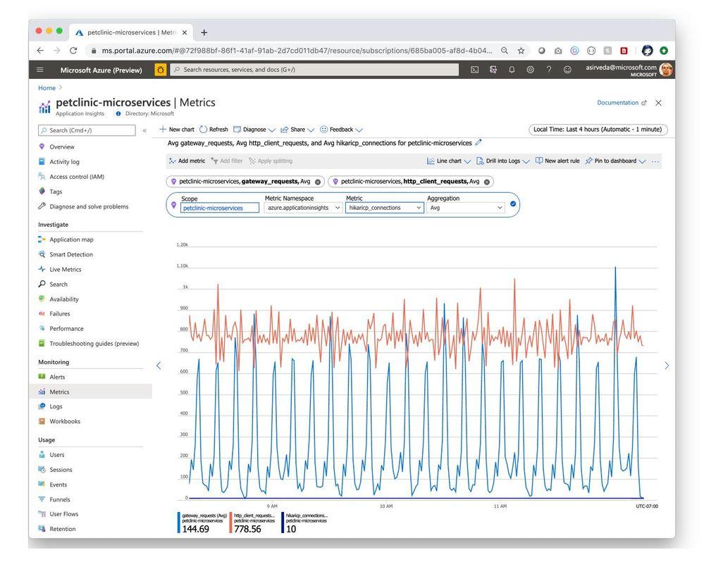 petclinic-microservices-metrics.jpg