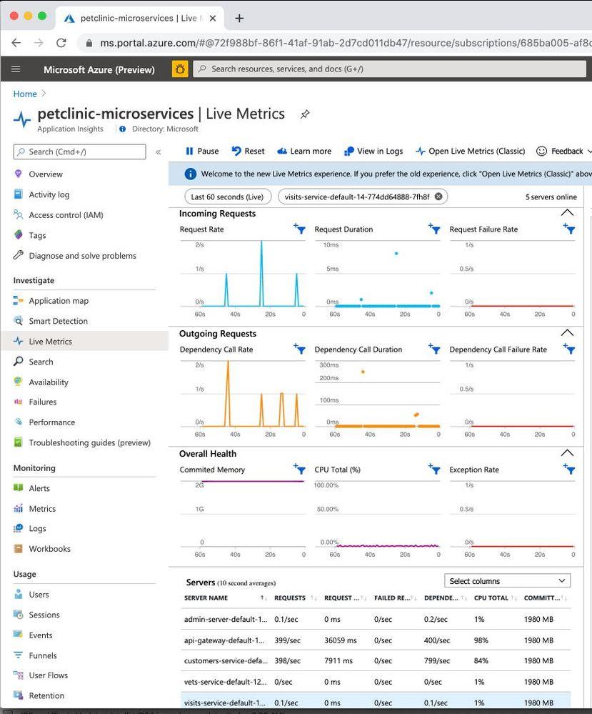 petclinic-microservices-live-metrics.jpg