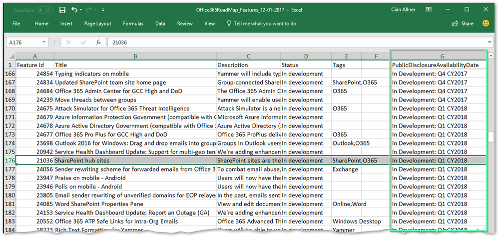 Office 365 Roadmap Estimated Release Dates Download.png