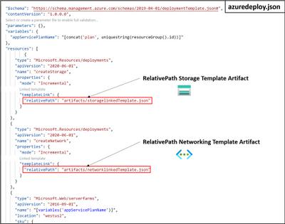 ARM_Template_Spec_Public_Preview.png