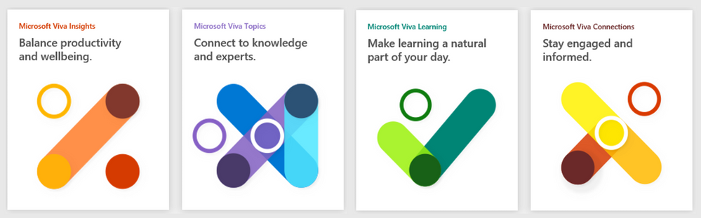 thumbnail image 1 of blog post titled              Introducing Microsoft Viva, the Employee Experience Platform in Microsoft Teams