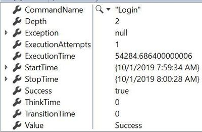 Microsoft_Testing_Team_5-1612799852200.jpeg