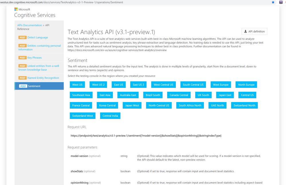 API descriptions