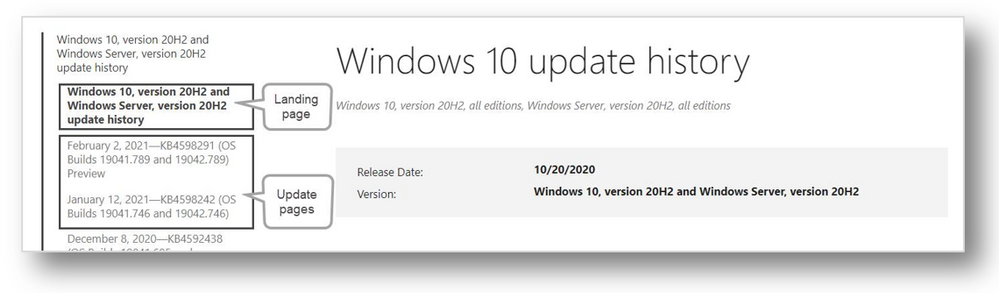 Landing page and update pages for Windows 10, version 20H2 and Windows Server, version 20H2