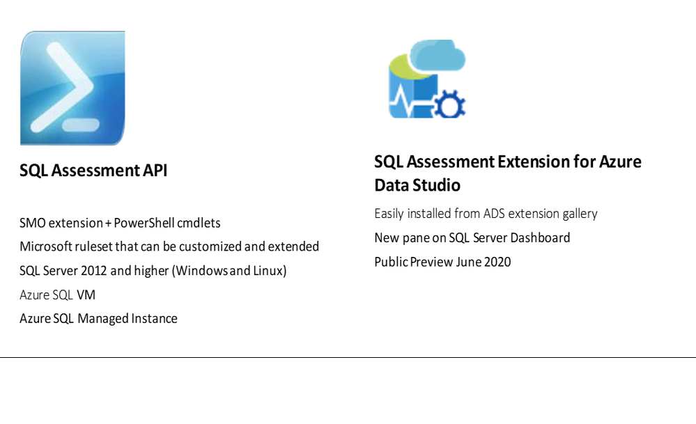 SQLAssessment.png