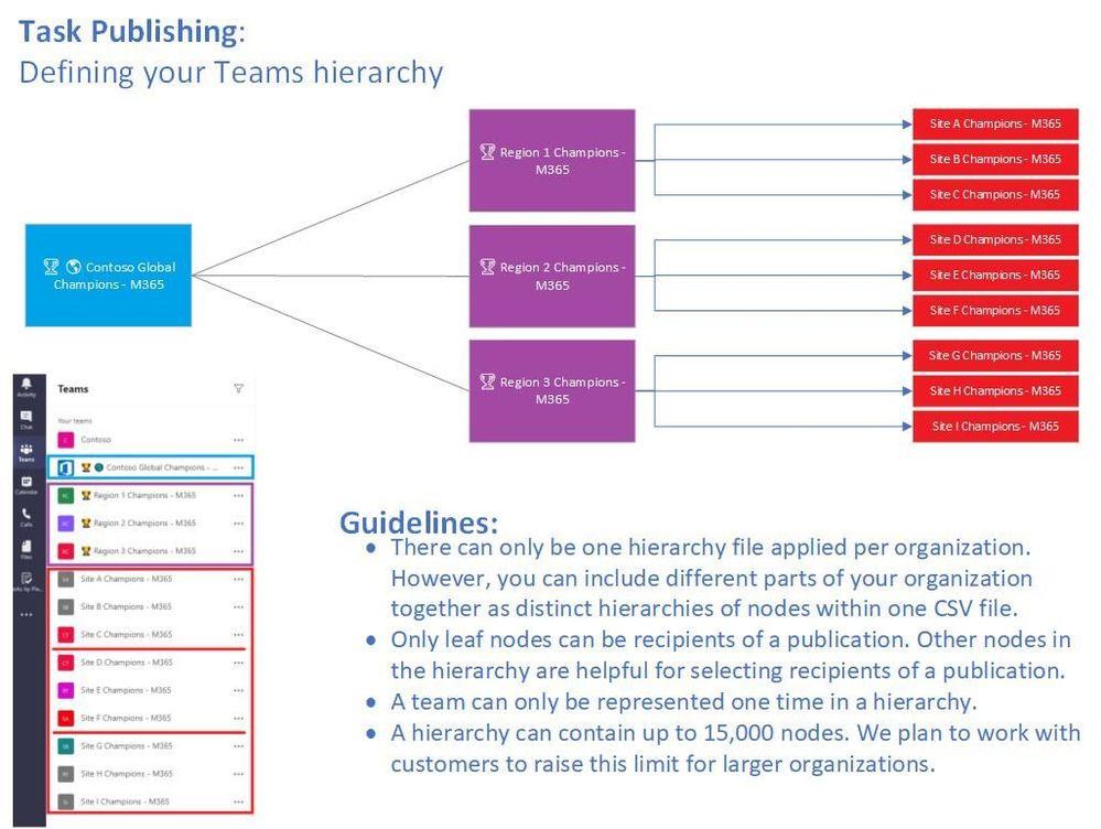 hierarchy example.jpg