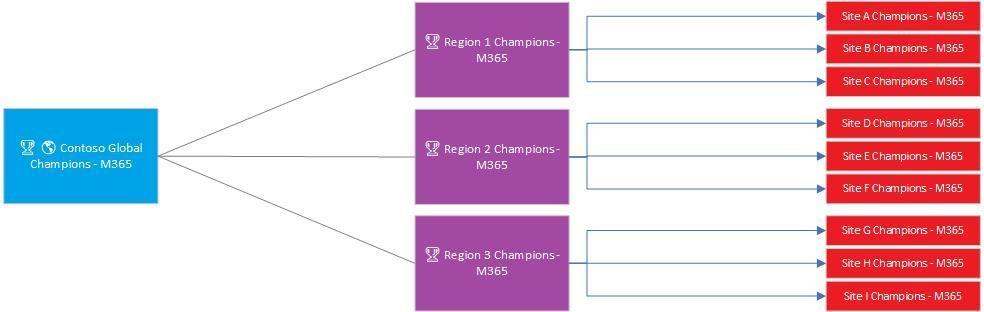 team structure.jpg
